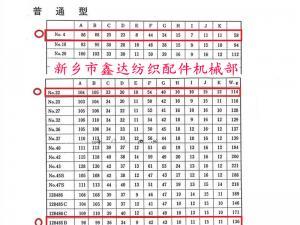 各型号丝织牛皮结规格对照表